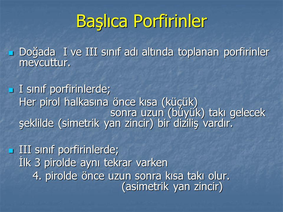 Başlıca Porfirinler Doğada I ve III sınıf adı altında toplanan porfirinler mevcuttur. Doğada I ve III sınıf adı altında toplanan porfirinler mevcuttur