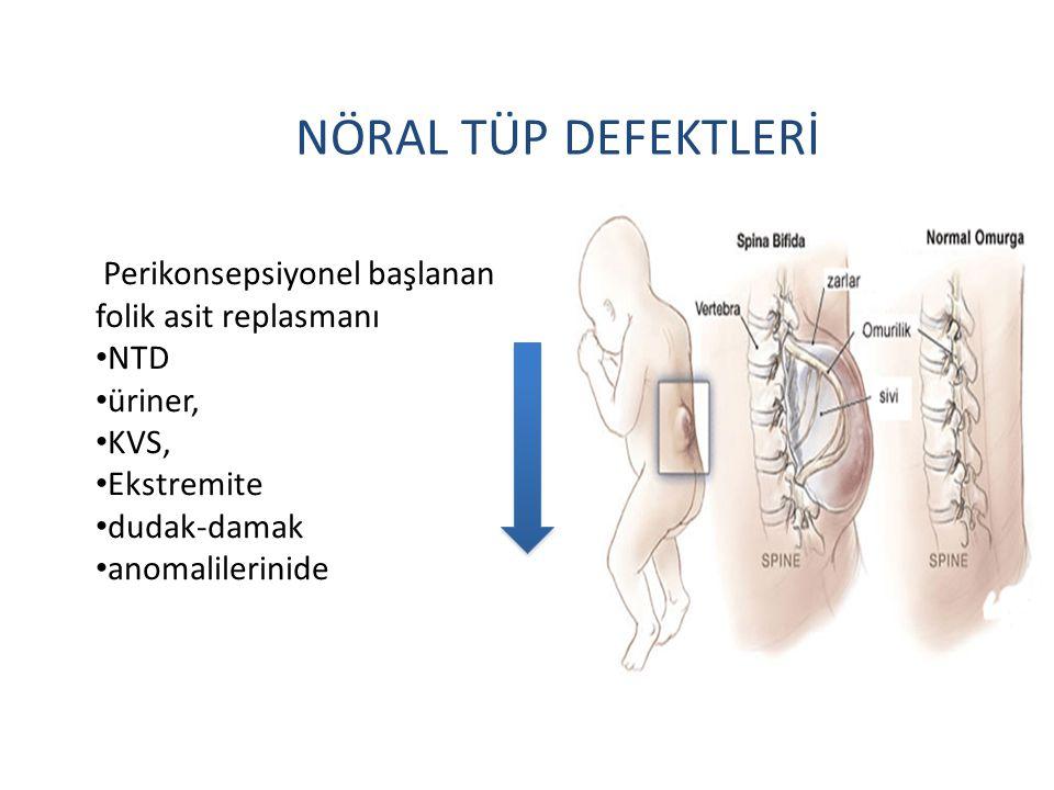 NÖRAL TÜP DEFEKTLERİ Perikonsepsiyonel başlanan folik asit replasmanı NTD üriner, KVS, Ekstremite dudak-damak anomalilerinide