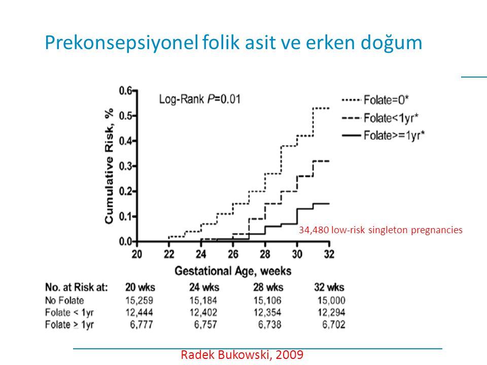 Prekonsepsiyonel folik asit ve erken doğum Radek Bukowski, 2009 34,480 low-risk singleton pregnancies