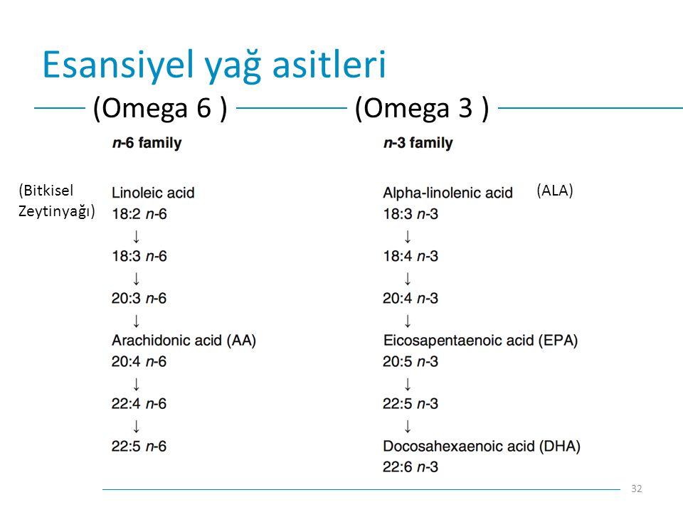 Esansiyel yağ asitleri 32 (ALA)(Bitkisel Zeytinyağı) (Omega 3 )(Omega 6 )