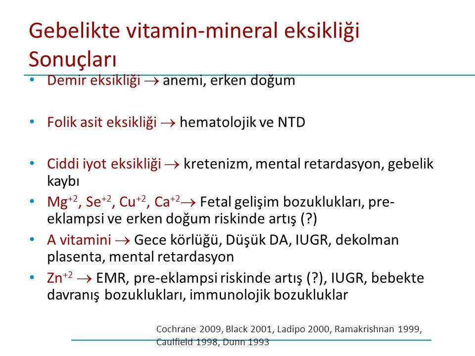 Gebelikte vitamin-mineral eksikliği Sonuçları Demir eksikliği  anemi, erken doğum Folik asit eksikliği  hematolojik ve NTD Ciddi iyot eksikliği  kr
