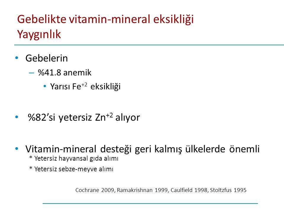Gebelikte vitamin-mineral eksikliği Yaygınlık Gebelerin – %41.8 anemik Yarısı Fe +2 eksikliği %82'si yetersiz Zn +2 alıyor Vitamin-mineral desteği ger