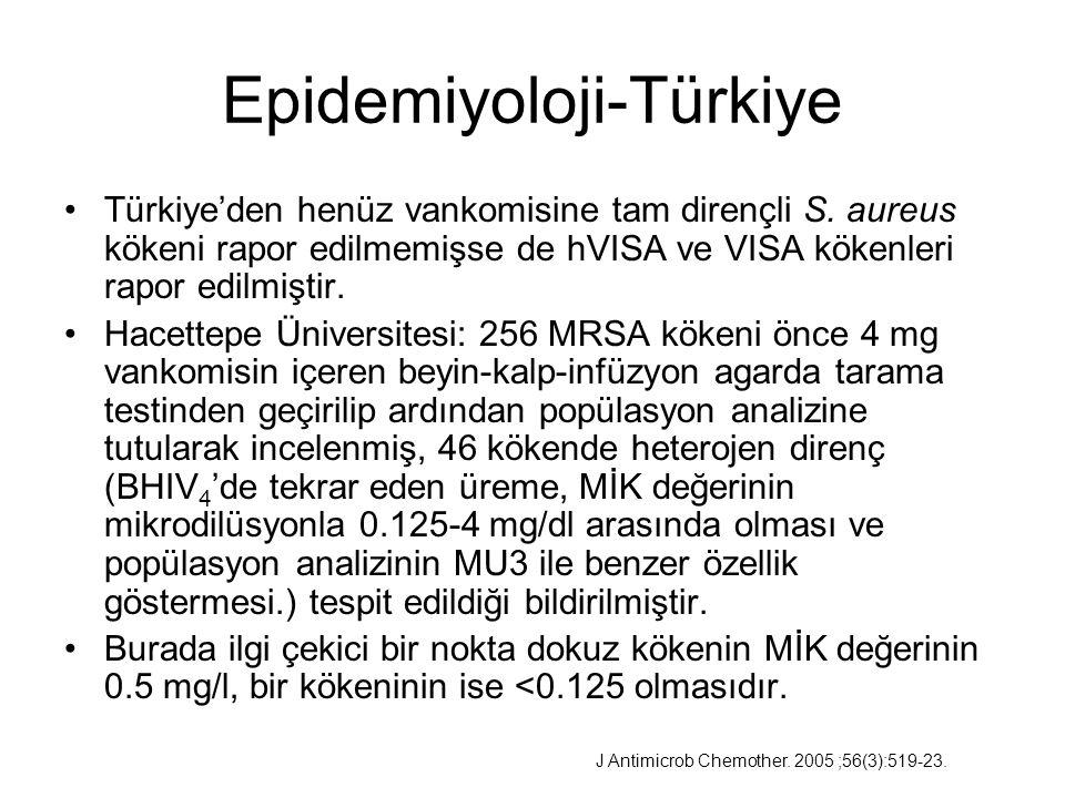 Epidemiyoloji-Türkiye Türkiye'den henüz vankomisine tam dirençli S. aureus kökeni rapor edilmemişse de hVISA ve VISA kökenleri rapor edilmiştir. Hacet