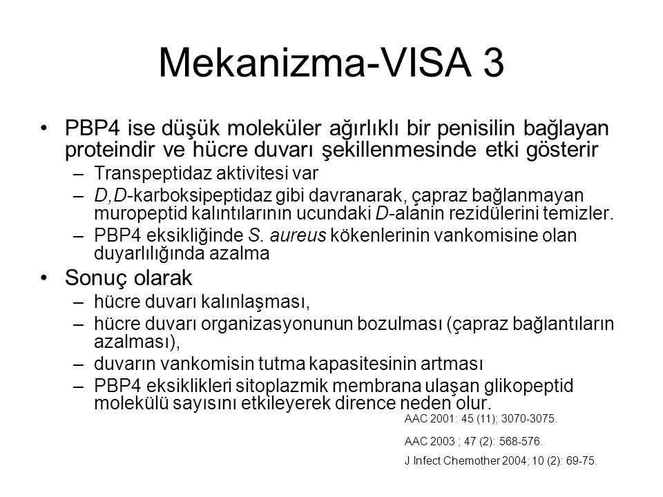 Mekanizma-VISA 3 PBP4 ise düşük moleküler ağırlıklı bir penisilin bağlayan proteindir ve hücre duvarı şekillenmesinde etki gösterir –Transpeptidaz akt