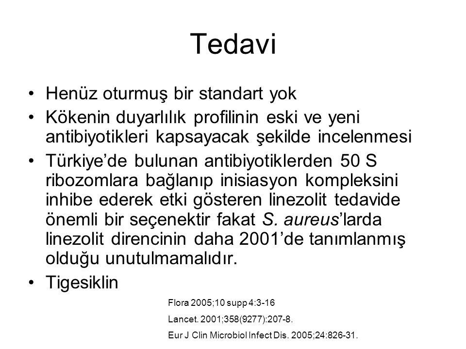 Tedavi Henüz oturmuş bir standart yok Kökenin duyarlılık profilinin eski ve yeni antibiyotikleri kapsayacak şekilde incelenmesi Türkiye'de bulunan ant