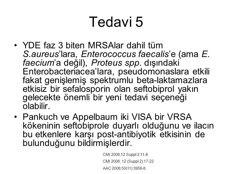 Tedavi 5 YDE faz 3 biten MRSAlar dahil tüm S.aureus'lara, Enterococcus faecalis'e (ama E. faecium'a değil), Proteus spp. dışındaki Enterobacteriacea'l