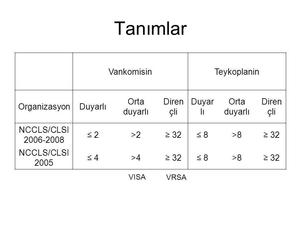 Tanımlar VankomisinTeykoplanin OrganizasyonDuyarlı Orta duyarlı Diren çli Duyar lı Orta duyarlı Diren çli NCCLS/CLSI 2006-2008 ≤ 2>2≥ 32≤ 8>8≥ 32 NCCLS/CLSI 2005 ≤ 4>4≥ 32≤ 8>8≥ 32 VISA VRSA