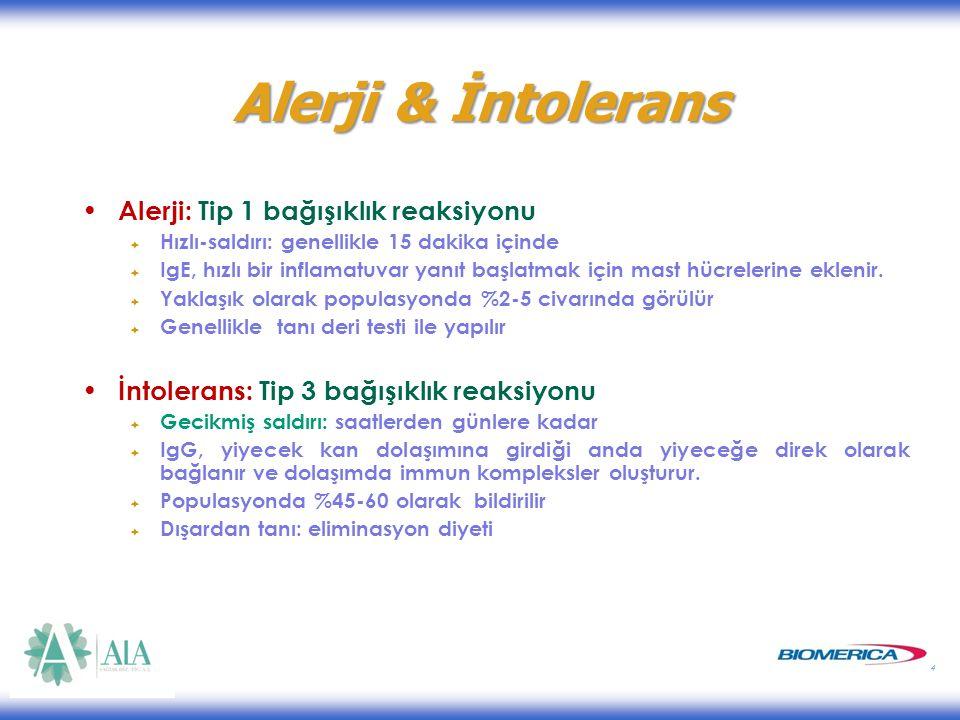4 Alerji & İntolerans Alerji: Tip 1 bağışıklık reaksiyonu  Hızlı-saldırı: genellikle 15 dakika içinde  IgE, hızlı bir inflamatuvar yanıt başlatmak için mast hücrelerine eklenir.