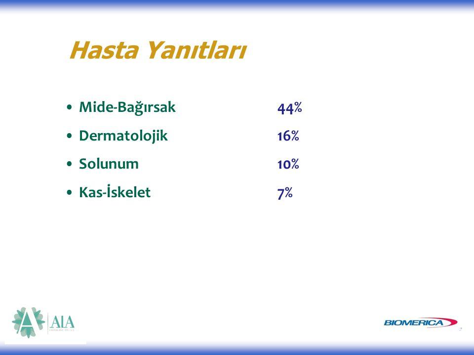 7 Hasta Yanıtları Mide-Bağırsak44% Dermatolojik16% Solunum10% Kas-İskelet7%