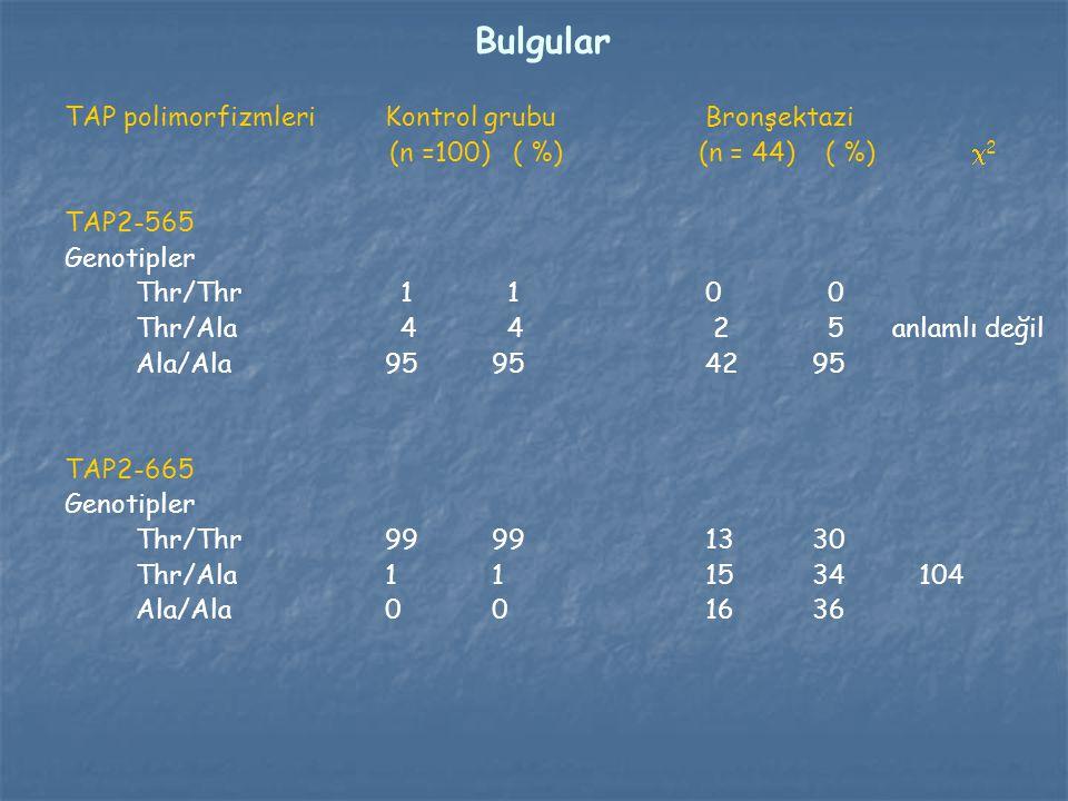Bulgular TAP polimorfizmleriKontrol grubuBronşektazi (n =100) ( %) (n = 44) ( %)  2 TAP2-565 Genotipler Thr/Thr 1 1 0 0 Thr/Ala 4 4 2 5 anlamlı değil