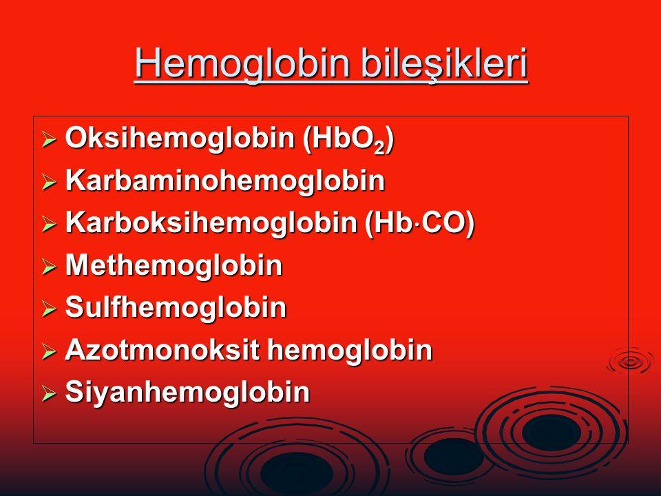 Hemoglobin bileşikleri  Oksihemoglobin (HbO 2 )  Karbaminohemoglobin  Karboksihemoglobin (Hb  CO)  Methemoglobin  Sulfhemoglobin  Azotmonoksit