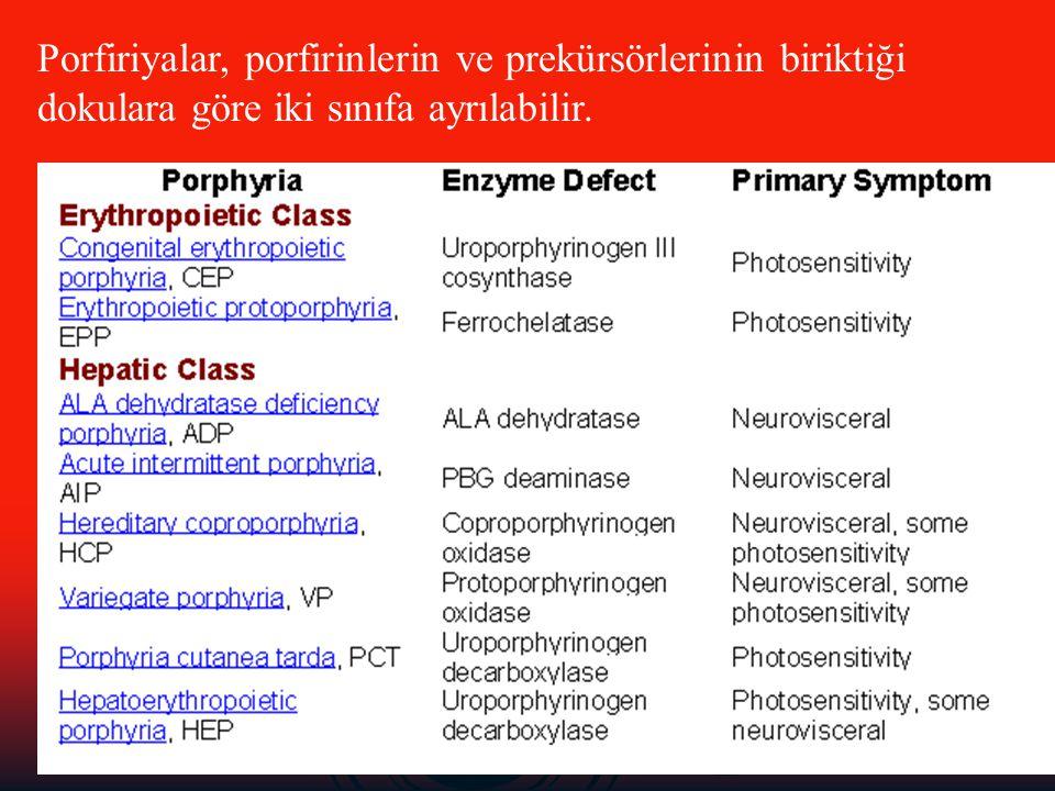 Porfiriyalar, porfirinlerin ve prekürsörlerinin biriktiği dokulara göre iki sınıfa ayrılabilir.