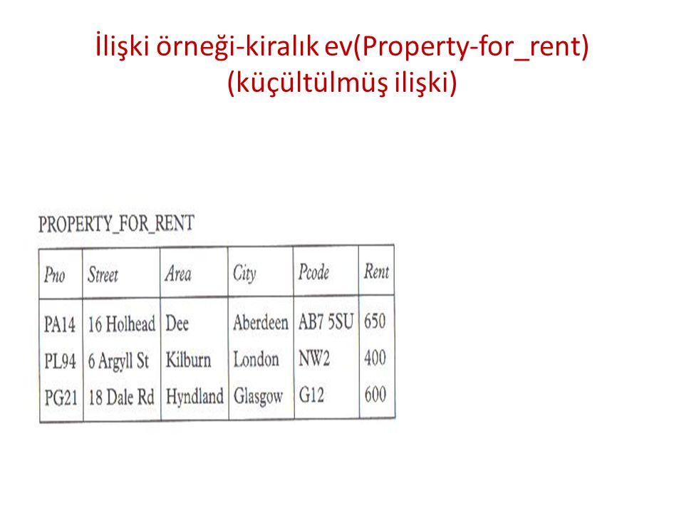 İlişki örneği-kiralık ev(Property-for_rent) (küçültülmüş ilişki)