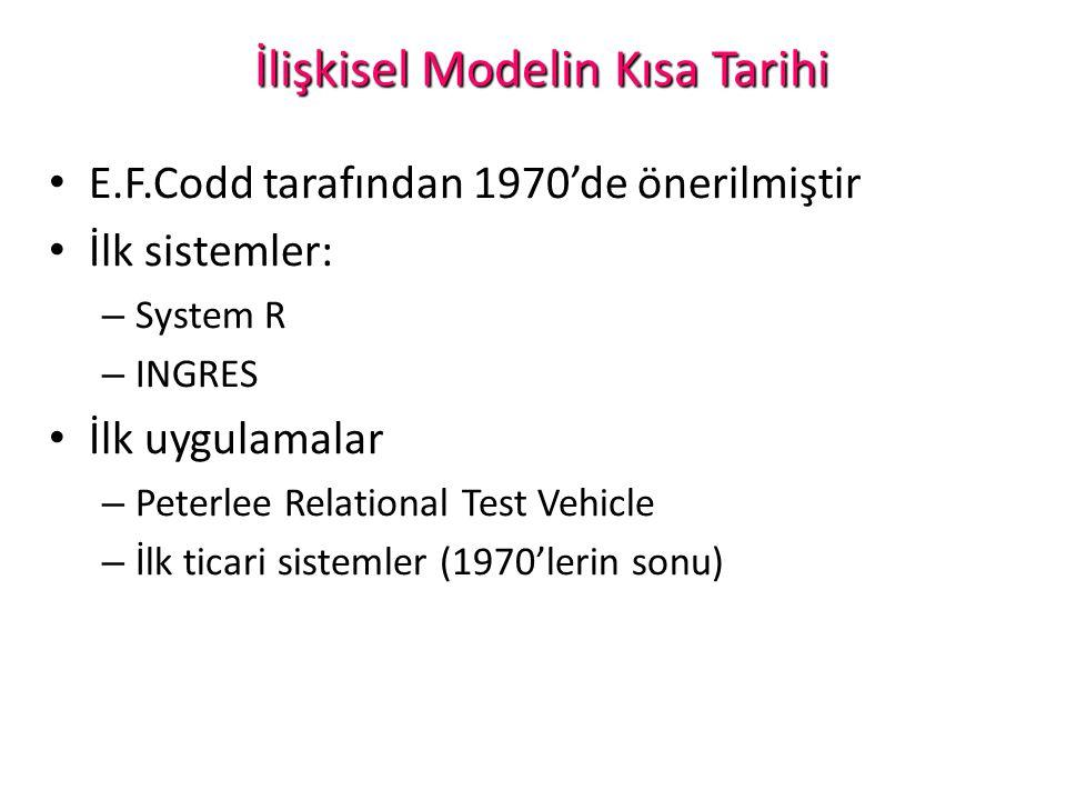 İlişkisel Modelin Kısa Tarihi E.F.Codd tarafından 1970'de önerilmiştir İlk sistemler: – System R – INGRES İlk uygulamalar – Peterlee Relational Test V