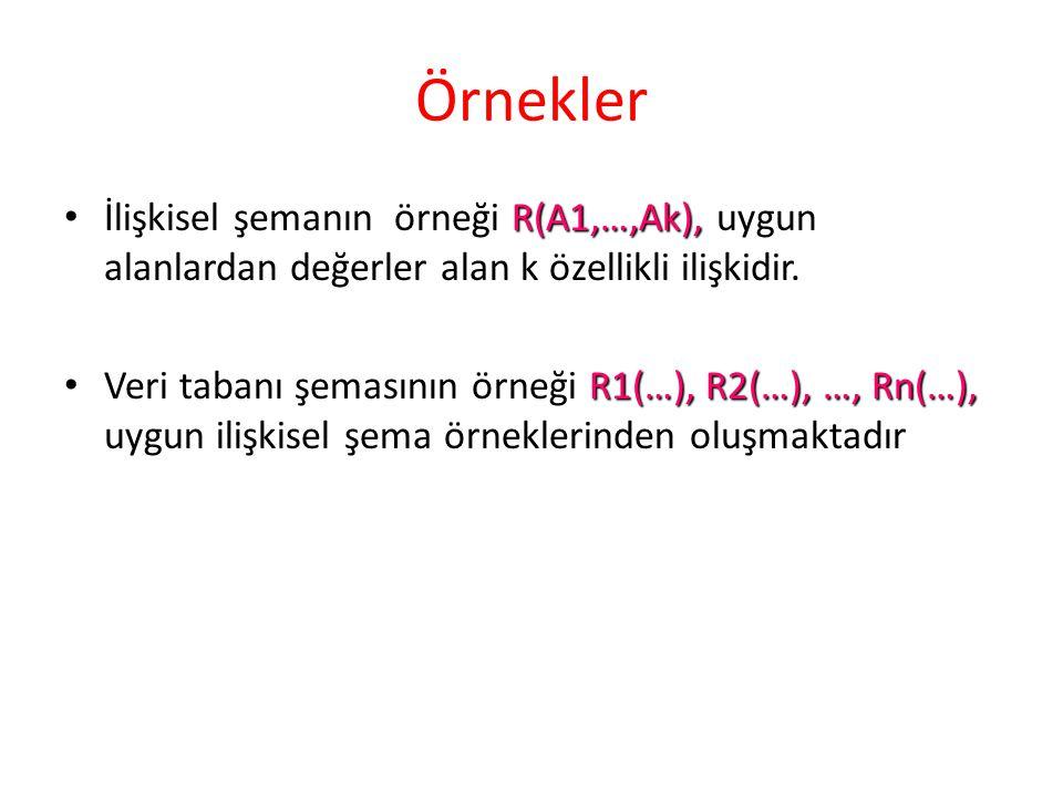 Örnekler R(A1,…,Ak), İlişkisel şemanın örneği R(A1,…,Ak), uygun alanlardan değerler alan k özellikli ilişkidir. R1(…), R2(…), …, Rn(…), Veri tabanı şe