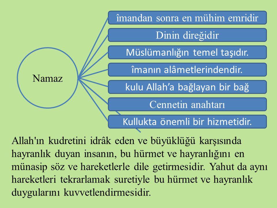 Namaz îmandan sonra en mühim emridir Dinin direğidir Müslümanlığın temel taşıdır. îmanın alâmetlerindendir. kulu Allah'a bağlayan bir bağ Cennetin ana