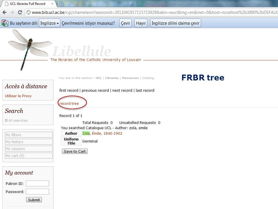 FRBR tree