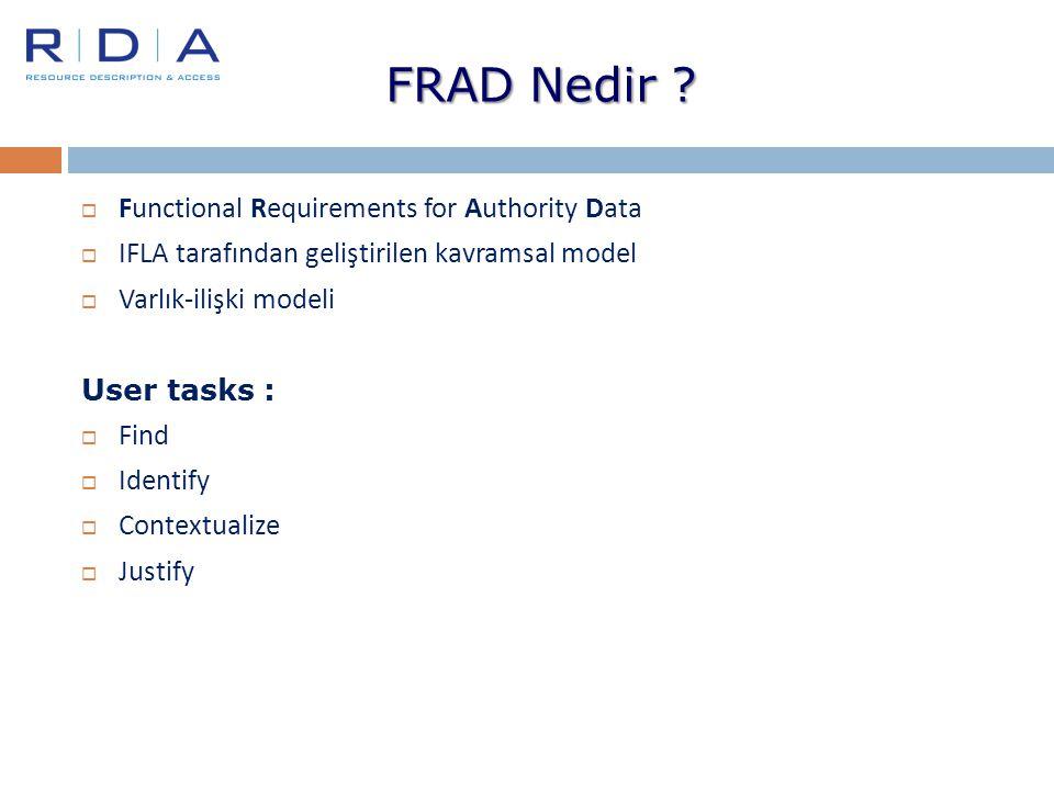 FRAD Nedir ?  Functional Requirements for Authority Data  IFLA tarafından geliştirilen kavramsal model  Varlık-ilişki modeli User tasks :  Find 