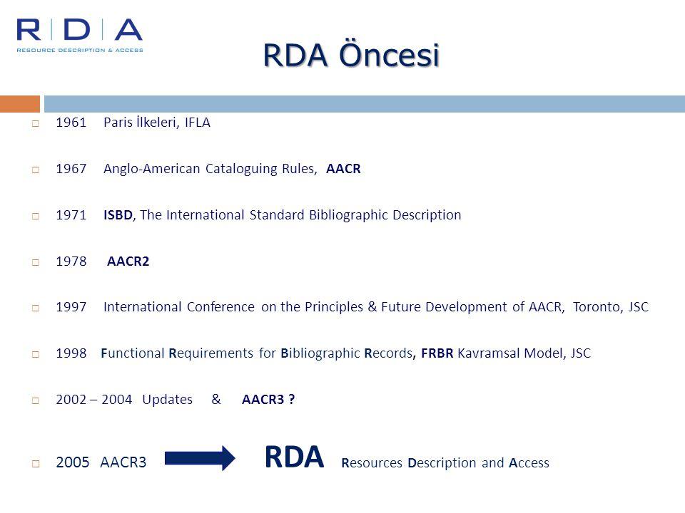  Kaynak Tanımlama ve Erişim  AACR2 yerini alan yeni kataloglama standartı  İçerik (content) standartı  Dijital ortamlar için tasarlanmıştır.