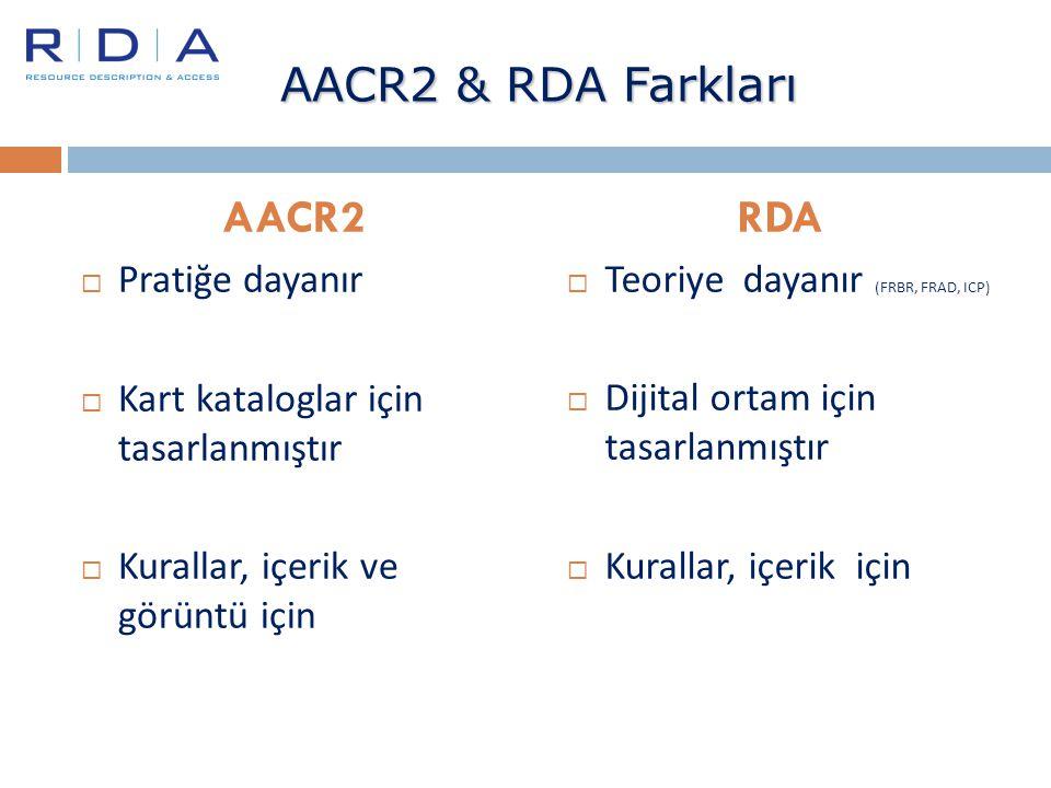 AACR2 & RDA Farkları AACR2  Pratiğe dayanır  Kart kataloglar için tasarlanmıştır  Kurallar, içerik ve görüntü için RDA   Teoriye dayanır (FRBR, F