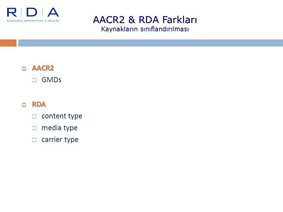 AACR2 & RDA Farkları Kaynakların sınıflandırılması  AACR2  GMDs  RDA  content type  media type  carrier type