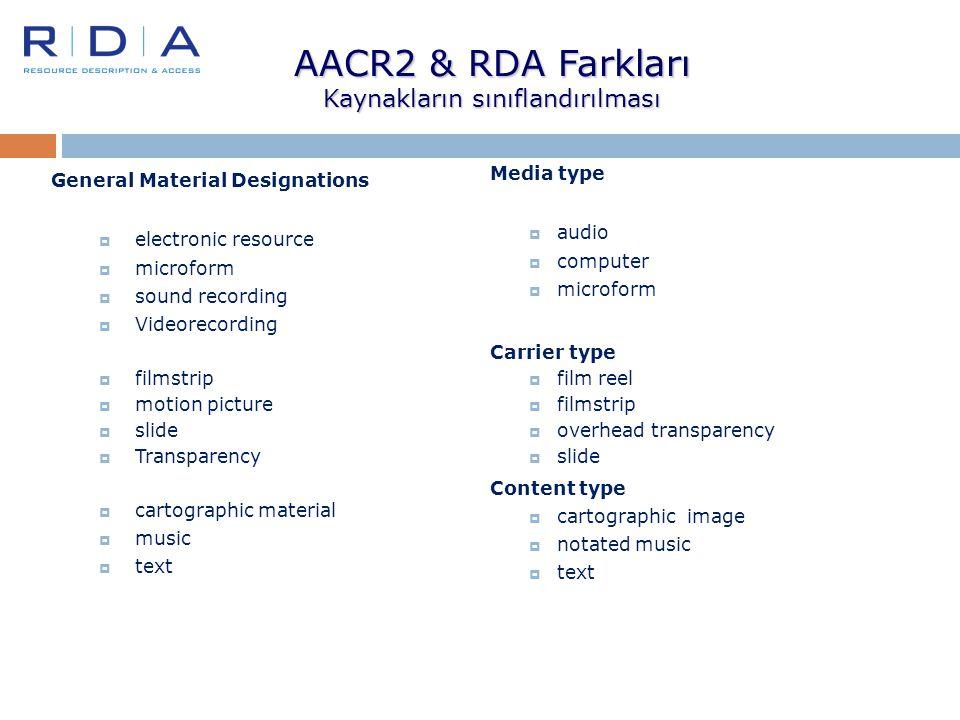 AACR2 & RDA Farkları Kaynakların sınıflandırılması General Material Designations  electronic resource  microform  sound recording  Videorecording