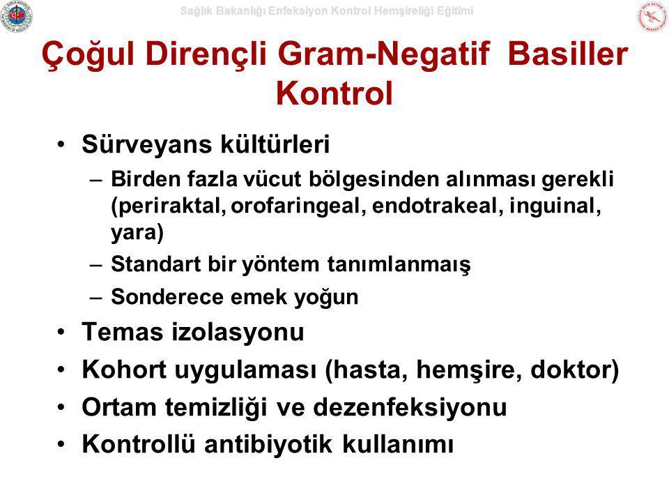 Sağlık Bakanlığı Enfeksiyon Kontrol Hemşireliği Eğitimi Çoğul Dirençli Gram-Negatif Basiller Kontrol Sürveyans kültürleri –Birden fazla vücut bölgesin