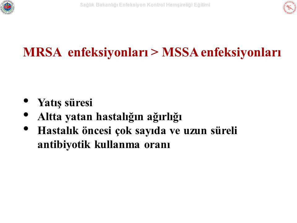 Sağlık Bakanlığı Enfeksiyon Kontrol Hemşireliği Eğitimi MRSA enfeksiyonları > MSSA enfeksiyonları Yatış süresi Altta yatan hastalığın ağırlığı Hastalı