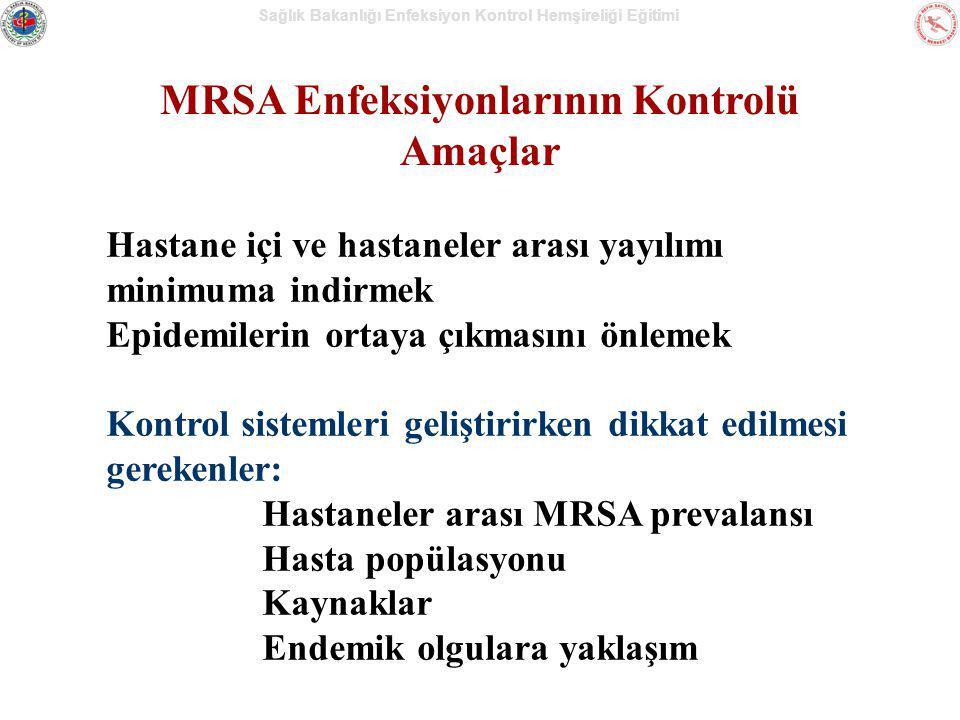 Sağlık Bakanlığı Enfeksiyon Kontrol Hemşireliği Eğitimi MRSA Enfeksiyonlarının Kontrolü Amaçlar Hastane içi ve hastaneler arası yayılımı minimuma indi