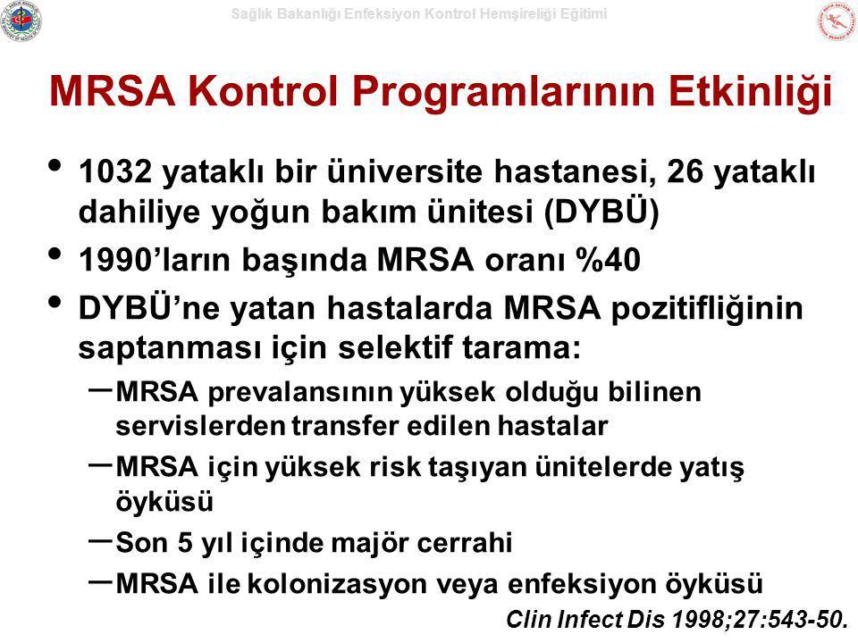 Sağlık Bakanlığı Enfeksiyon Kontrol Hemşireliği Eğitimi MRSA Kontrol Programlarının Etkinliği 1032 yataklı bir üniversite hastanesi, 26 yataklı dahili