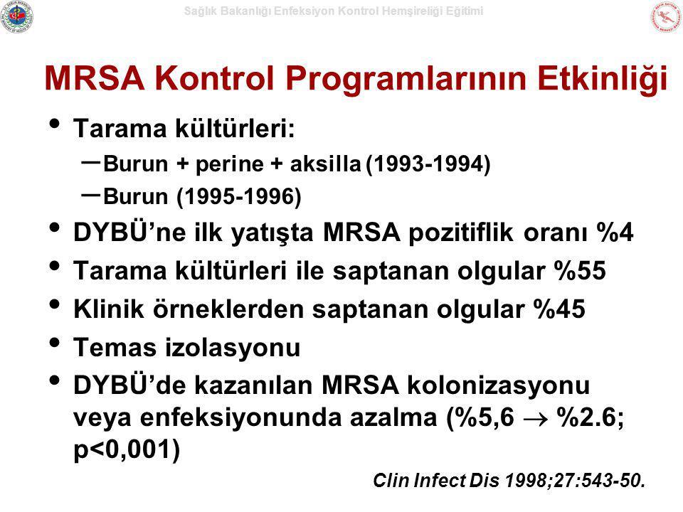 Sağlık Bakanlığı Enfeksiyon Kontrol Hemşireliği Eğitimi MRSA Kontrol Programlarının Etkinliği Tarama kültürleri: – Burun + perine + aksilla (1993-1994