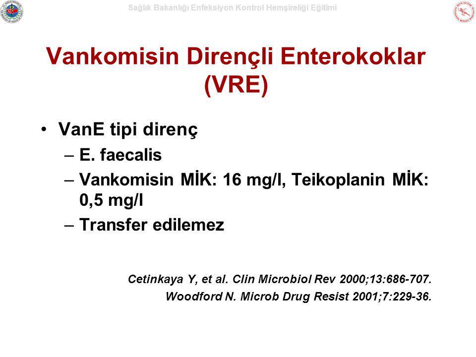 Sağlık Bakanlığı Enfeksiyon Kontrol Hemşireliği Eğitimi Vankomisin Dirençli Enterokoklar (VRE) VanE tipi direnç –E. faecalis –Vankomisin MİK: 16 mg/l,
