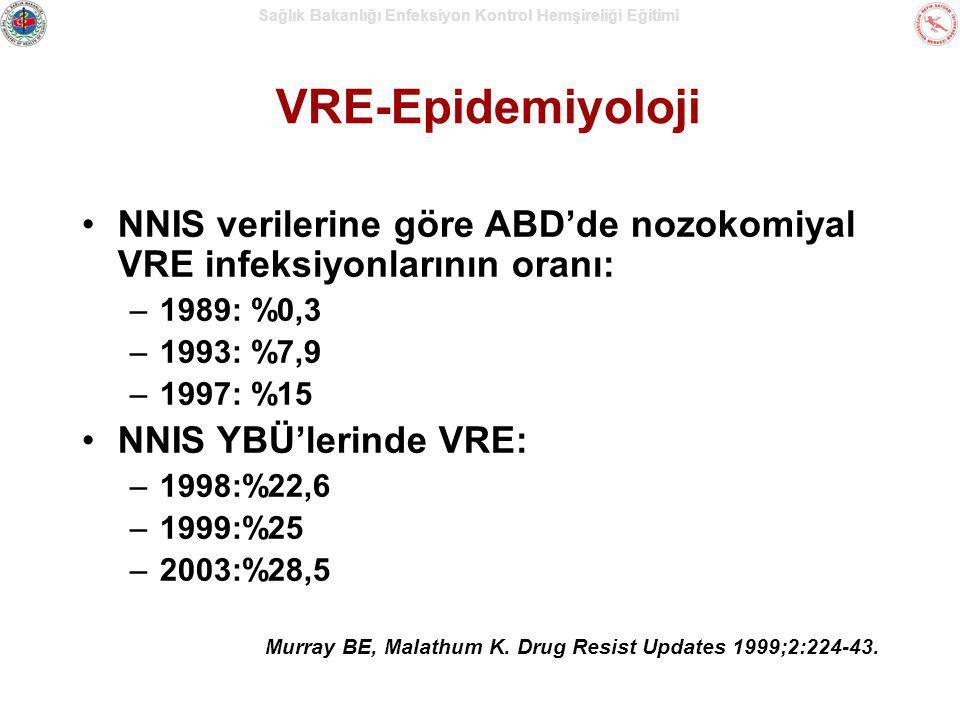 Sağlık Bakanlığı Enfeksiyon Kontrol Hemşireliği Eğitimi VRE-Epidemiyoloji NNIS verilerine göre ABD'de nozokomiyal VRE infeksiyonlarının oranı: –1989: