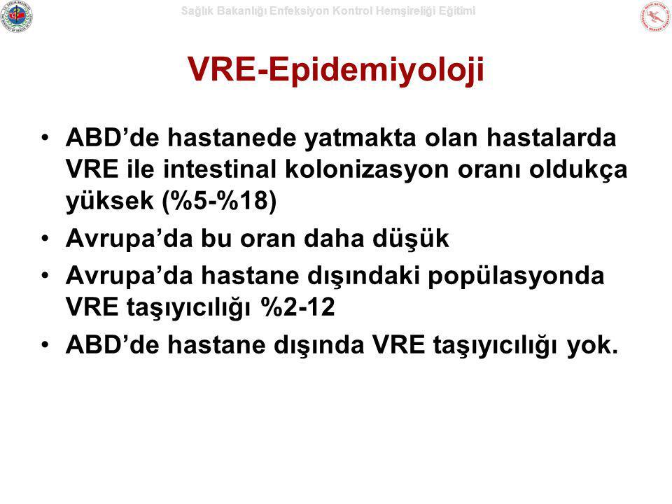 VRE-Epidemiyoloji ABD'de hastanede yatmakta olan hastalarda VRE ile intestinal kolonizasyon oranı oldukça yüksek (%5-%18) Avrupa'da bu oran daha düşük