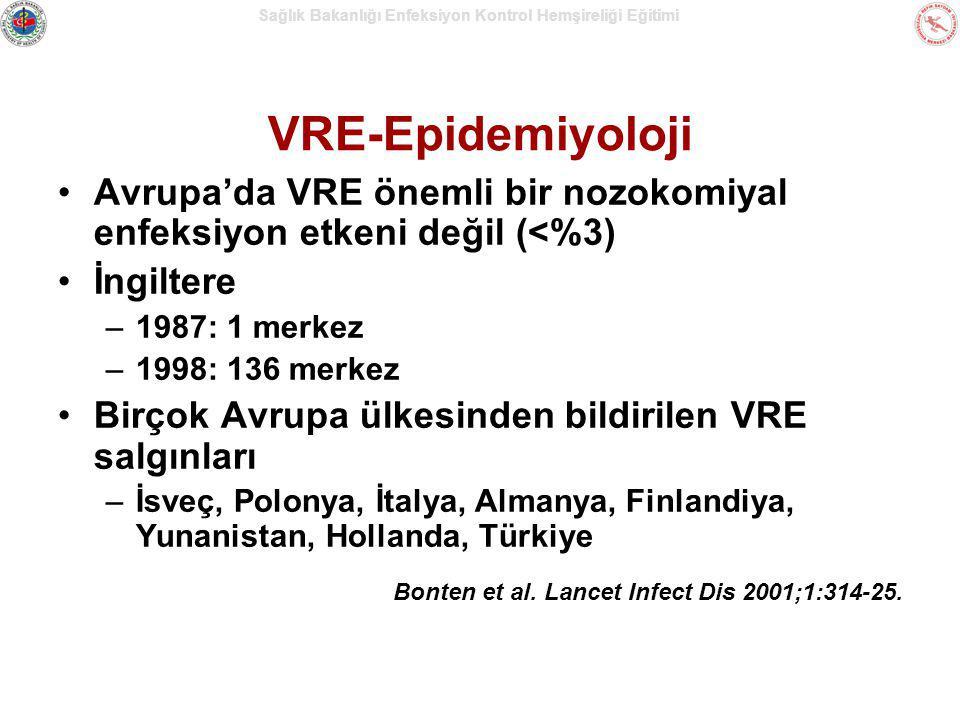 Sağlık Bakanlığı Enfeksiyon Kontrol Hemşireliği Eğitimi VRE-Epidemiyoloji Avrupa'da VRE önemli bir nozokomiyal enfeksiyon etkeni değil (<%3) İngiltere