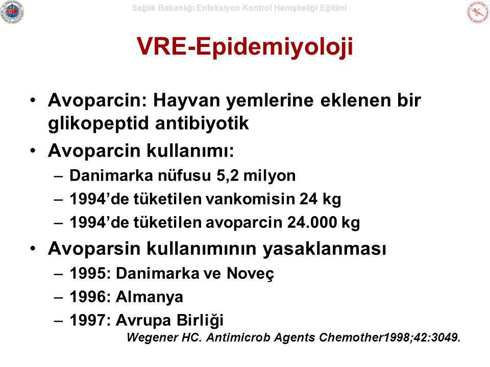 Sağlık Bakanlığı Enfeksiyon Kontrol Hemşireliği Eğitimi VRE-Epidemiyoloji Avoparcin: Hayvan yemlerine eklenen bir glikopeptid antibiyotik Avoparcin ku