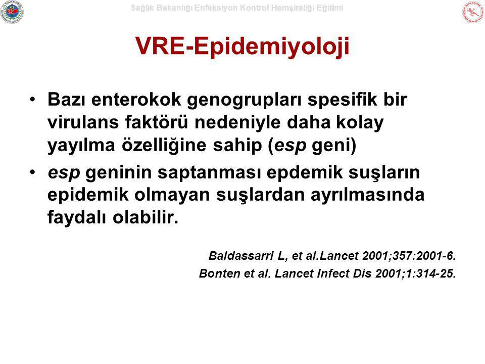 Sağlık Bakanlığı Enfeksiyon Kontrol Hemşireliği Eğitimi VRE-Epidemiyoloji Bazı enterokok genogrupları spesifik bir virulans faktörü nedeniyle daha kol