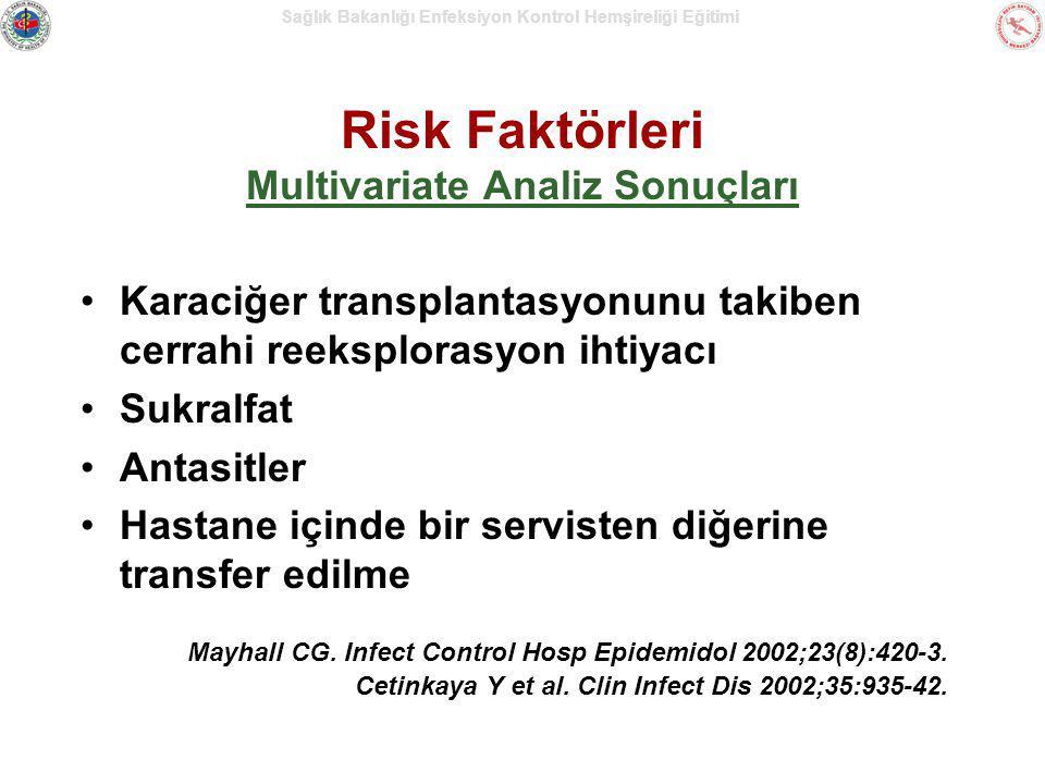 Sağlık Bakanlığı Enfeksiyon Kontrol Hemşireliği Eğitimi Karaciğer transplantasyonunu takiben cerrahi reeksplorasyon ihtiyacı Sukralfat Antasitler Hast