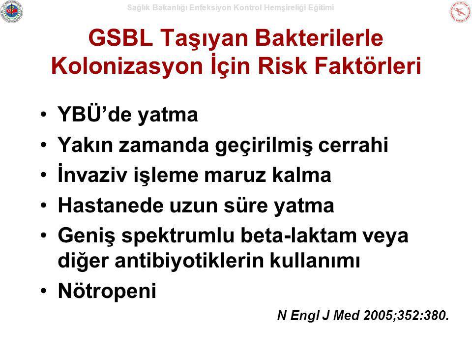 Sağlık Bakanlığı Enfeksiyon Kontrol Hemşireliği Eğitimi GSBL Taşıyan Bakterilerle Kolonizasyon İçin Risk Faktörleri YBÜ'de yatma Yakın zamanda geçiril