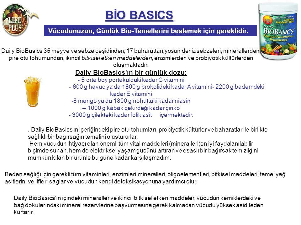 BİO BASICS Vücudunuzun, Günlük Bio-Temellerini beslemek için gereklidir. Daily BioBasics'ın içindeki mineraller ve ikincil bitkisel etken maddeler, vü