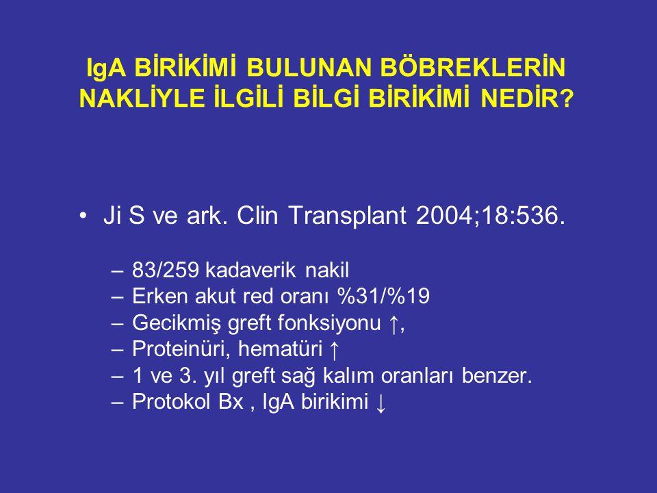 IgA BİRİKİMİ BULUNAN BÖBREKLERİN NAKLİYLE İLGİLİ BİLGİ BİRİKİMİ NEDİR? Ji S ve ark. Clin Transplant 2004;18:536. –83/259 kadaverik nakil –Erken akut r