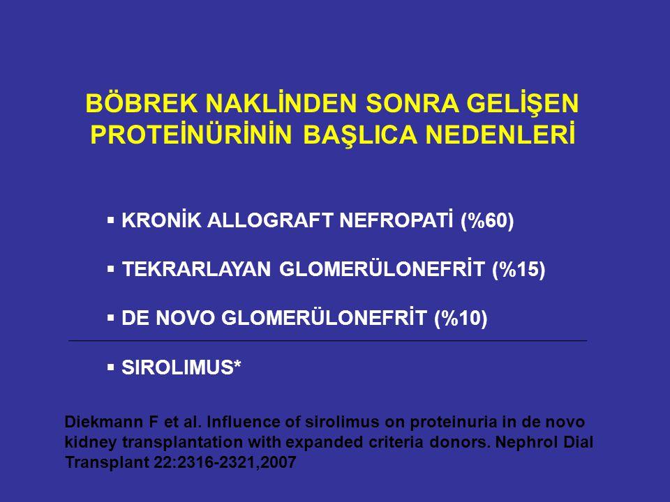 BÖBREK NAKLİ SONRASI TEKRARLAYAN GLOMERÜLER HASTALIKLAR İLE İLGİLİ BİLGİ BİRİKİMİNİN ZORLUKLARI Hariharan registry RADR 1999 Total transplant sayısı: 1819 Nativ böbrek biopsisi: 358 (%19.7) FSGS110 (%31) IgAN 81 (%23) MPGN 28 (%8) MN 12 (%3) SDBY nin nedenini ortaya koyma şansı .
