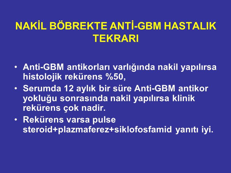 NAKİL BÖBREKTE ANTİ-GBM HASTALIK TEKRARI Anti-GBM antikorları varlığında nakil yapılırsa histolojik rekürens %50, Serumda 12 aylık bir süre Anti-GBM a
