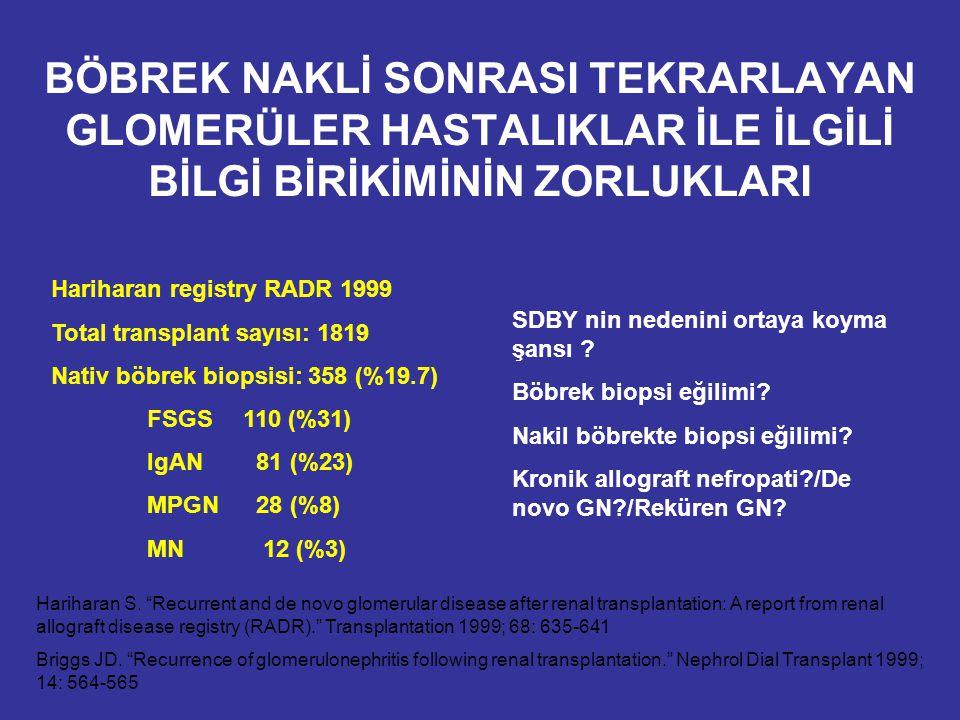 BÖBREK NAKLİ SONRASI TEKRARLAYAN GLOMERÜLER HASTALIKLAR İLE İLGİLİ BİLGİ BİRİKİMİNİN ZORLUKLARI Hariharan registry RADR 1999 Total transplant sayısı: