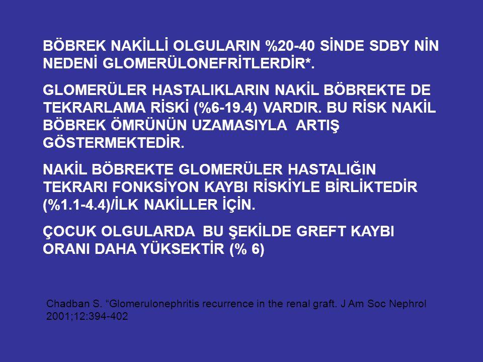 BÖBREK NAKLİ SONRASI MEMBRANÖZ NEFROPATİ (MN) TEKRARI/REKÜRENSİ