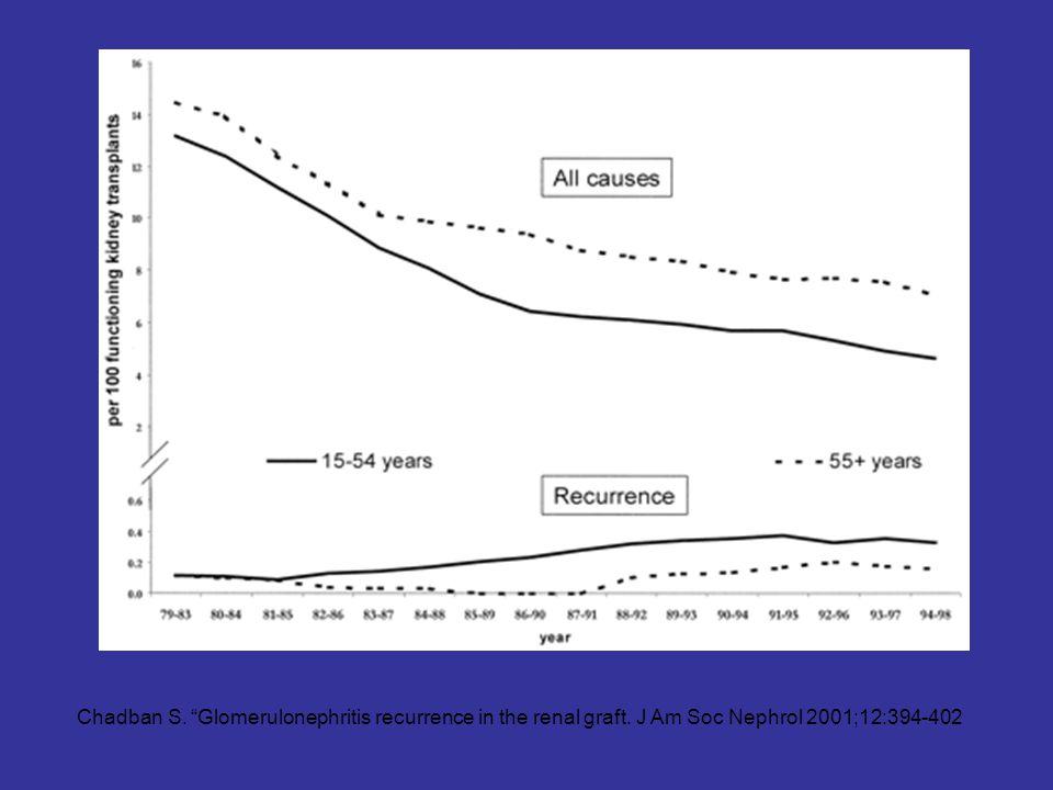 REKÜREN pFSGS TEDAVİSİ Dolaşımdaki toksinin (permeabilite faktörü) uzaklaştırılması –Plazmaferez (preop, periop, postop, kısa süreli, uzun süreli) –Protein adsorbsiyonu Siklofosfamid Siklosporin Sirolimus –de novo/reküren FSGS – pFSGS de tedavi (paradoks gibi), Clin J Am Soc Nephrol 2006; 1:109-116 Meclofenamate (NSAID) IVIG –Anlamlı hipogammaglobulinemi –Viral PCR pozitifliği Rituximab (N Engl J Med 2006; 354:1961-1963) ALA ve anti-IL2 reseptör antikorları (*)