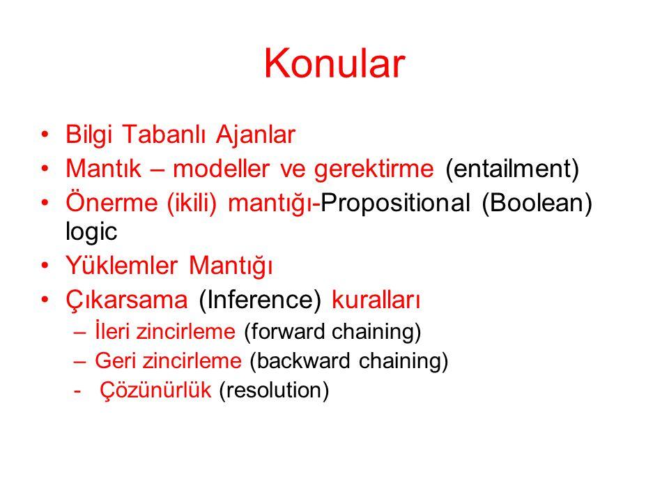 Konular Bilgi Tabanlı Ajanlar Mantık – modeller ve gerektirme (entailment) Önerme (ikili) mantığı-Propositional (Boolean) logic Yüklemler Mantığı Çıka