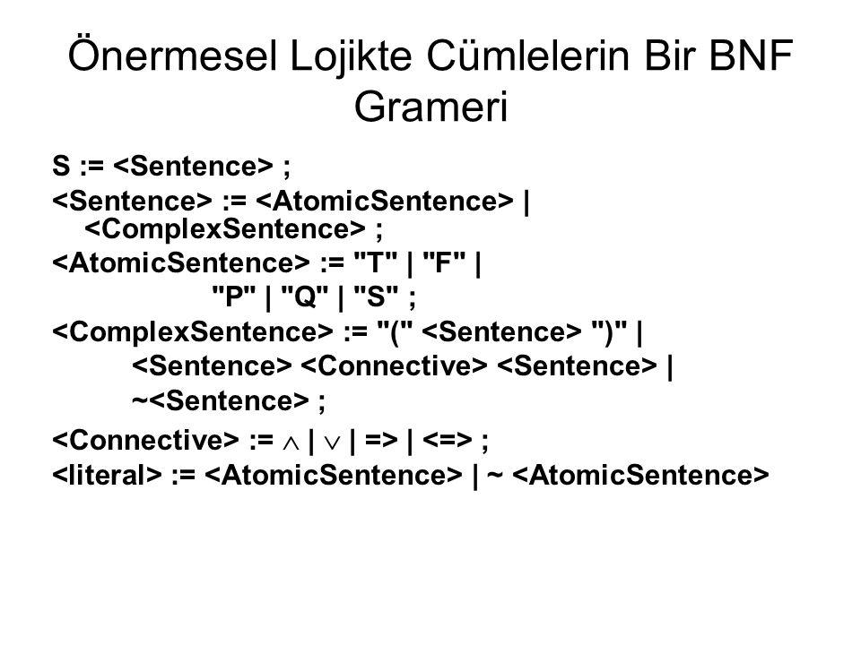 Önermesel Lojikte Cümlelerin Bir BNF Grameri S := ; := | ; :=