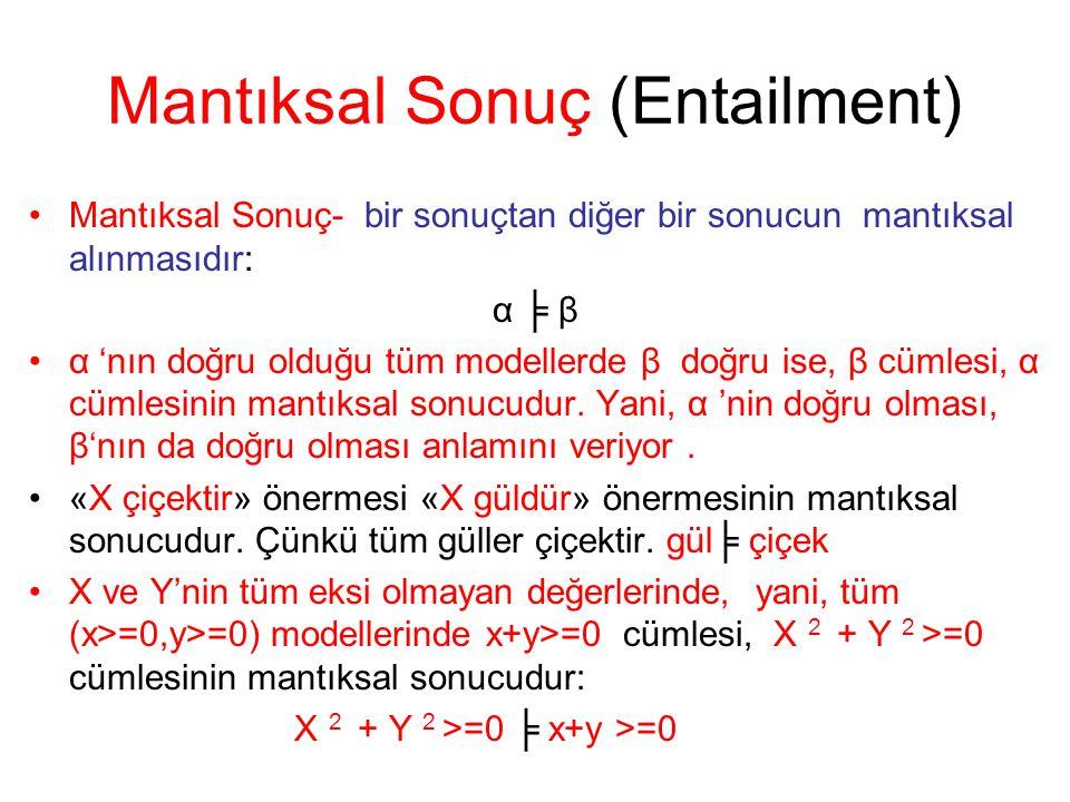 Mantıksal Sonuç (Entailment) Mantıksal Sonuç- bir sonuçtan diğer bir sonucun mantıksal alınmasıdır: α ╞ β α 'nın doğru olduğu tüm modellerde β doğru i