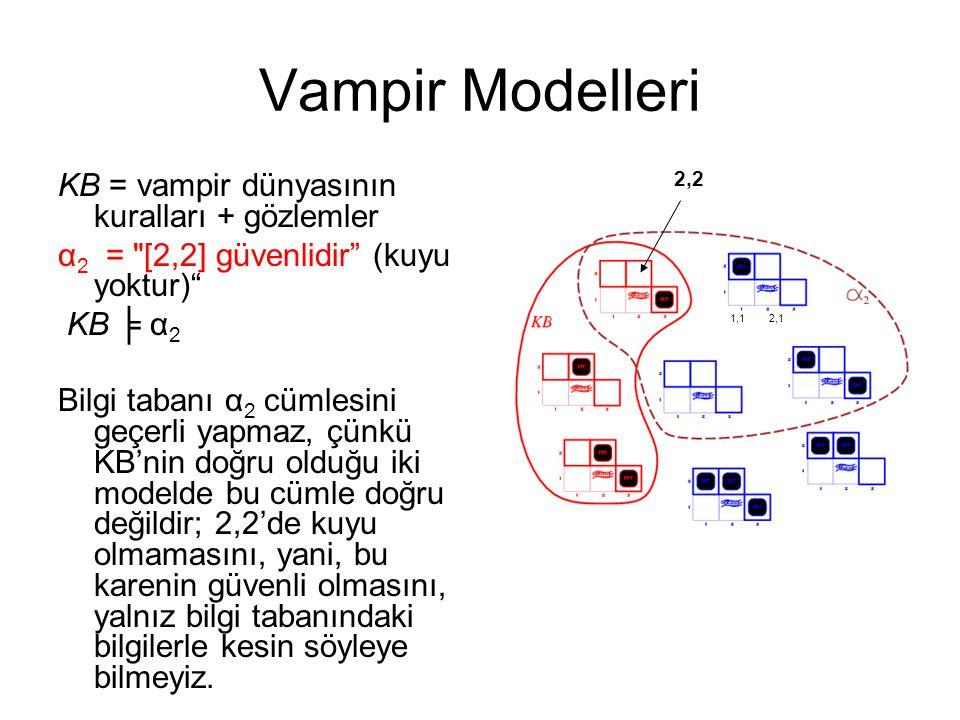 Vampir Modelleri KB = vampir dünyasının kuralları + gözlemler α 2 =
